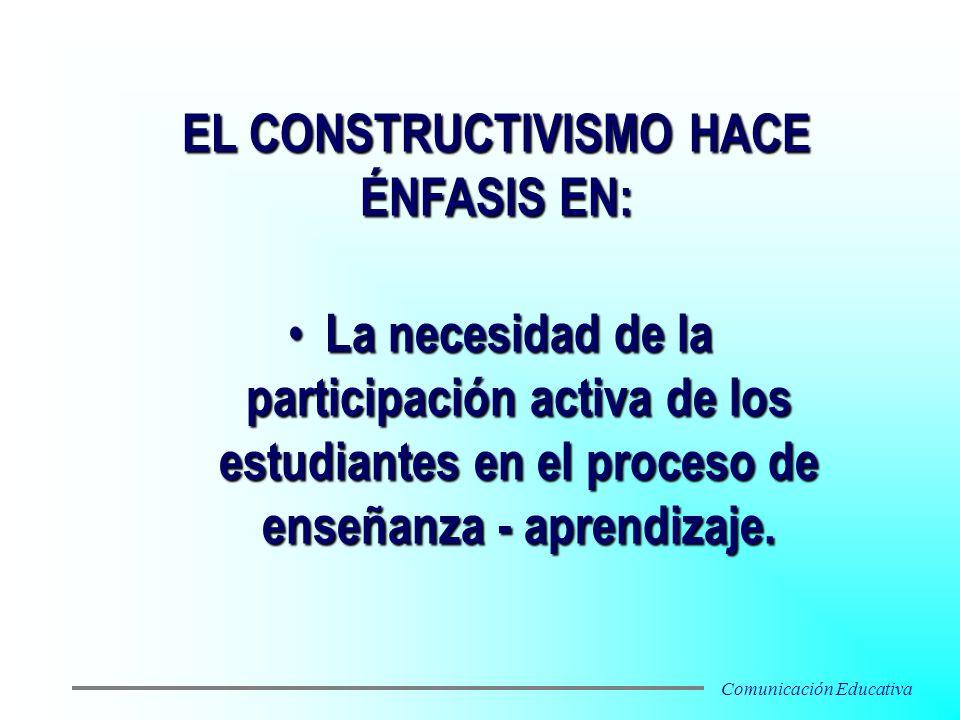 EL CONSTRUCTIVISMO HACE ÉNFASIS EN:
