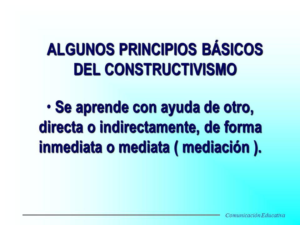 ALGUNOS PRINCIPIOS BÁSICOS DEL CONSTRUCTIVISMO