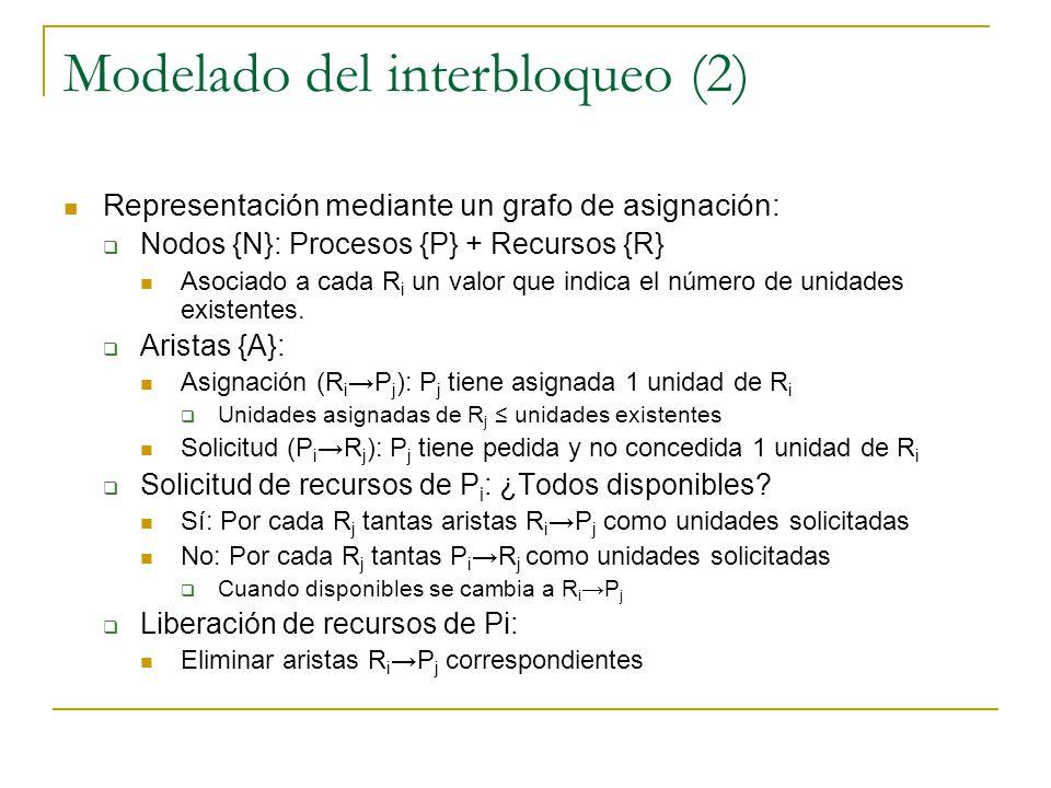 Modelado del interbloqueo (2)