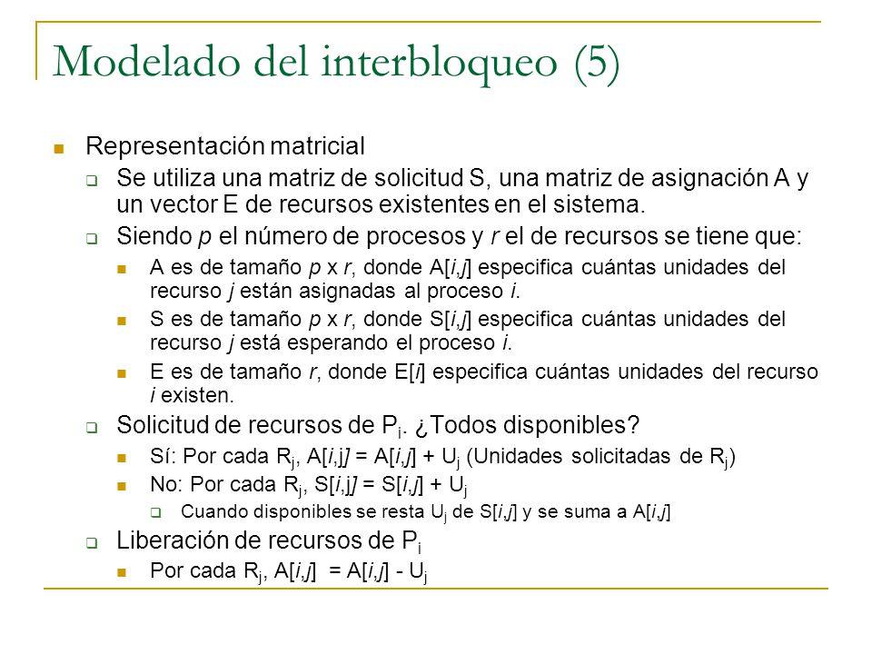 Modelado del interbloqueo (5)