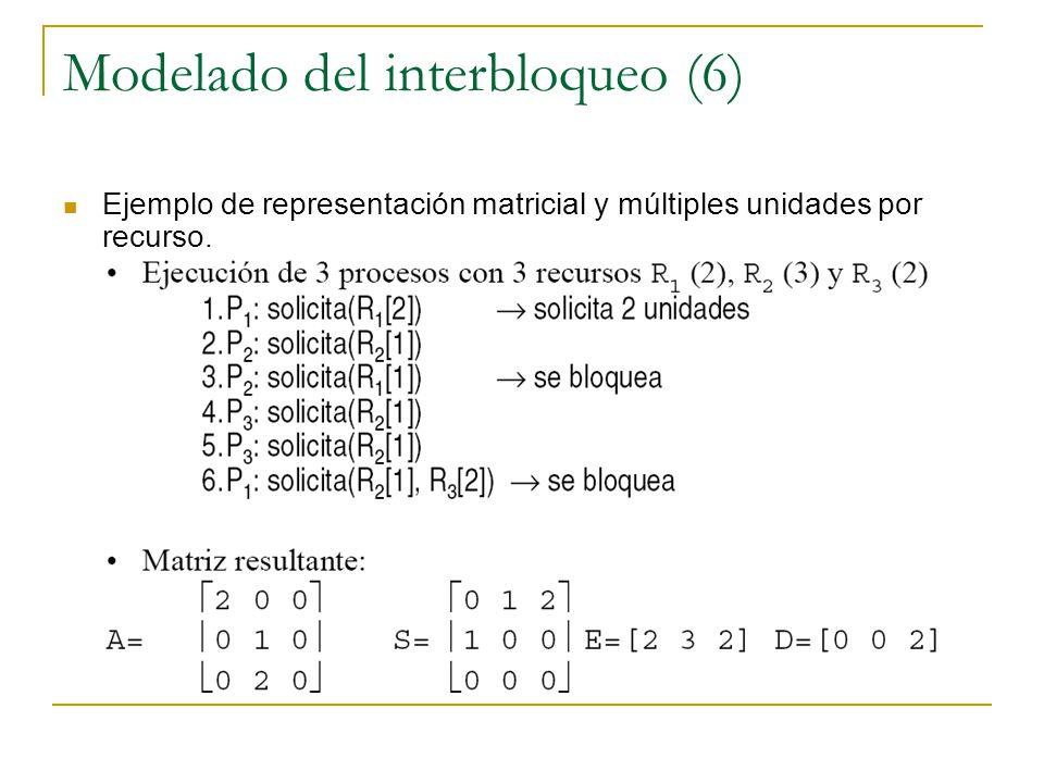 Modelado del interbloqueo (6)