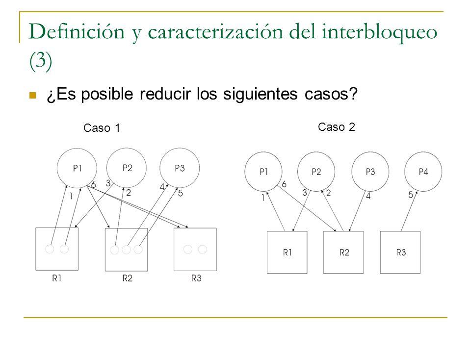Definición y caracterización del interbloqueo (3)