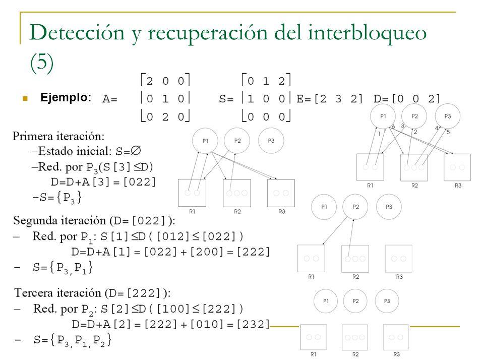 Detección y recuperación del interbloqueo (5)