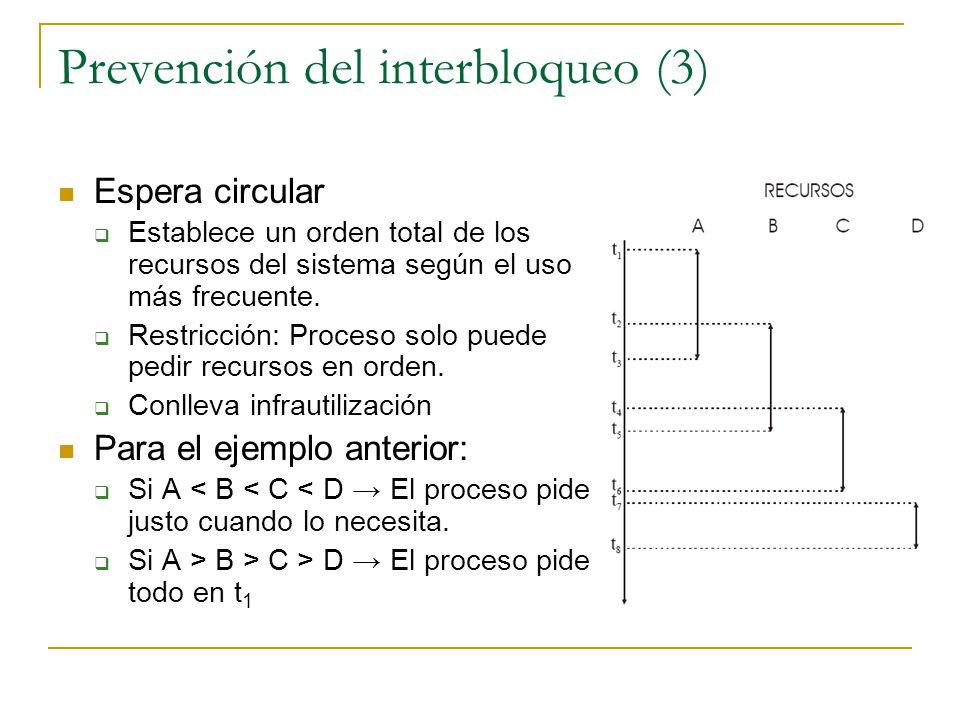 Prevención del interbloqueo (3)