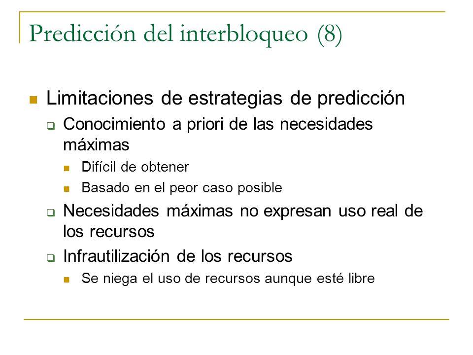 Predicción del interbloqueo (8)