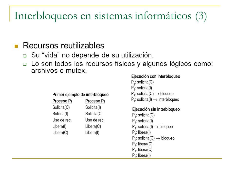 Interbloqueos en sistemas informáticos (3)