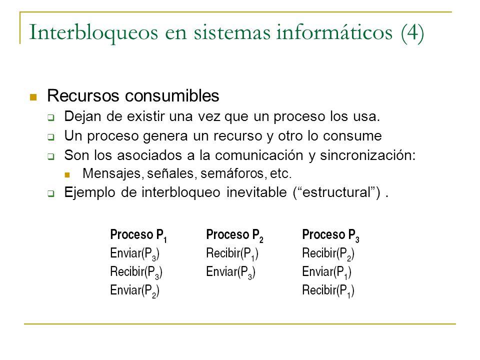 Interbloqueos en sistemas informáticos (4)