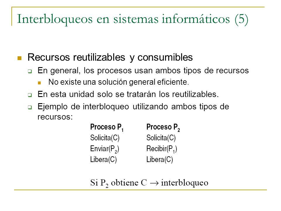 Interbloqueos en sistemas informáticos (5)