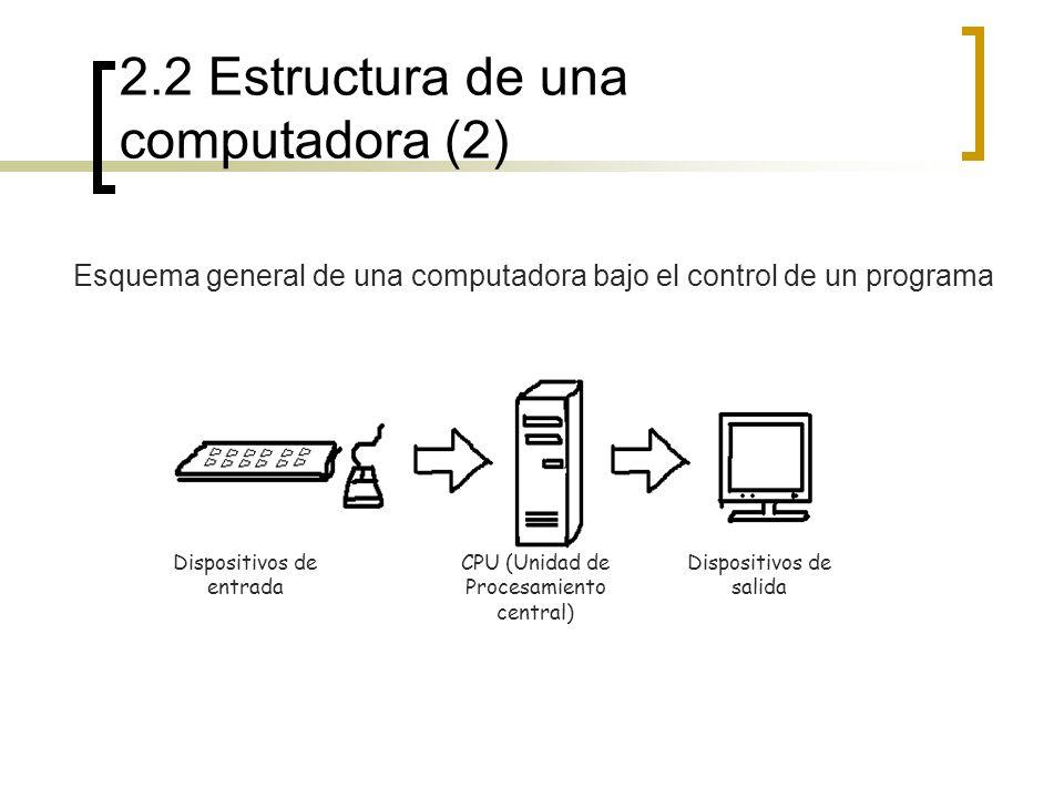 2.2 Estructura de una computadora (2)