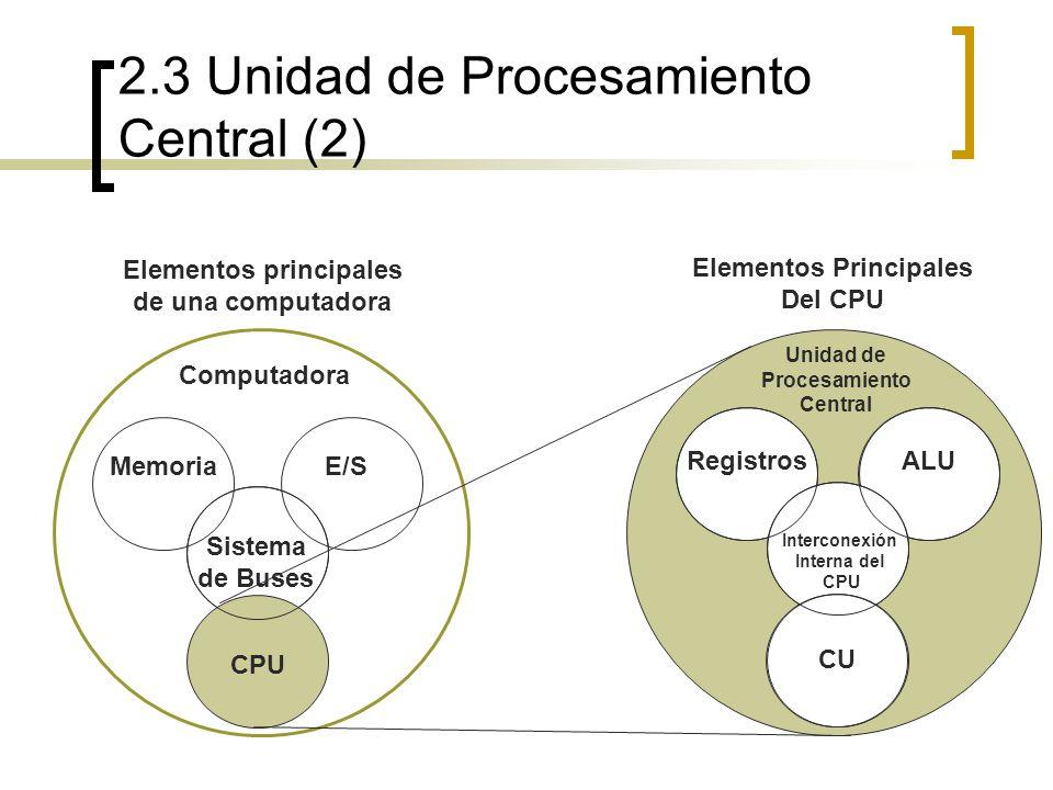 2.3 Unidad de Procesamiento Central (2)