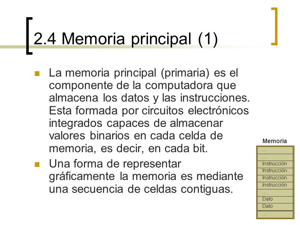 2.4 Memoria principal (1)