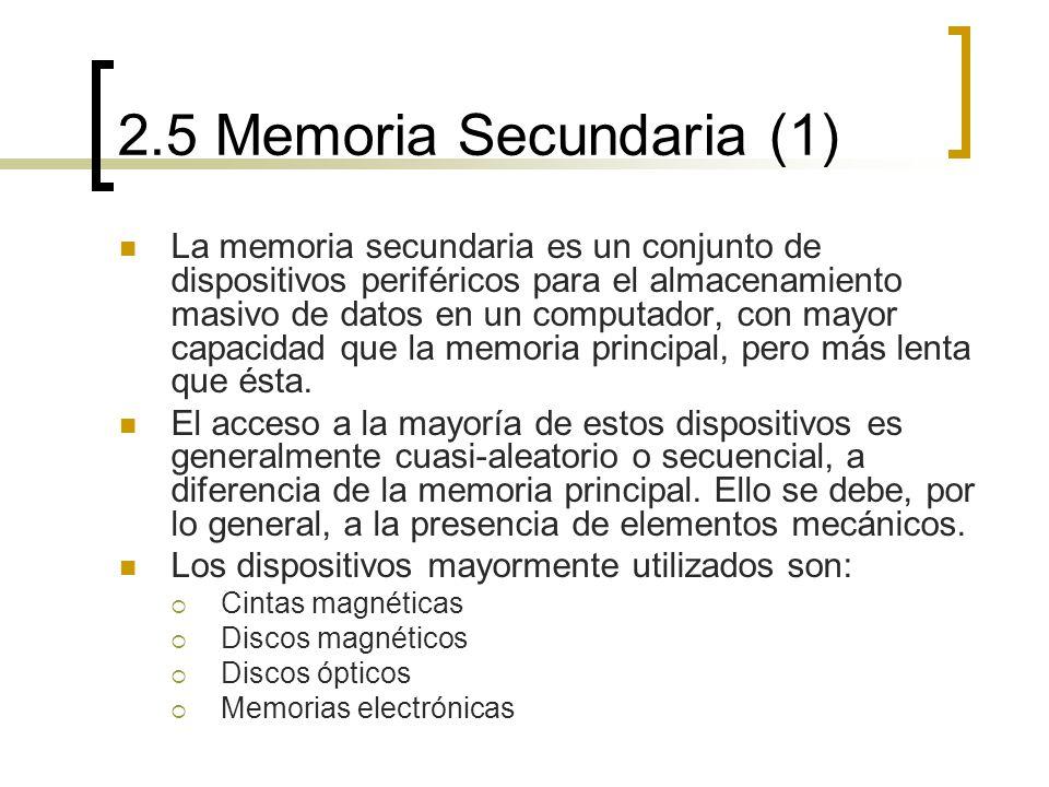 2.5 Memoria Secundaria (1)
