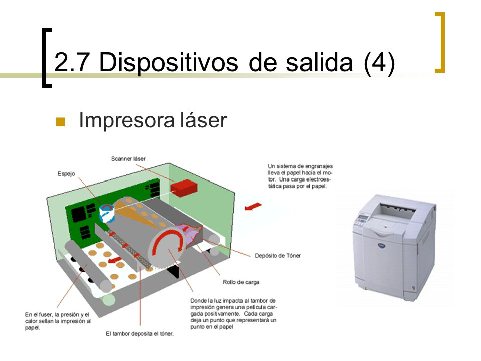 2.7 Dispositivos de salida (4)