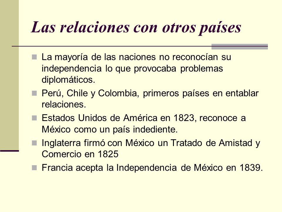 Las relaciones con otros países