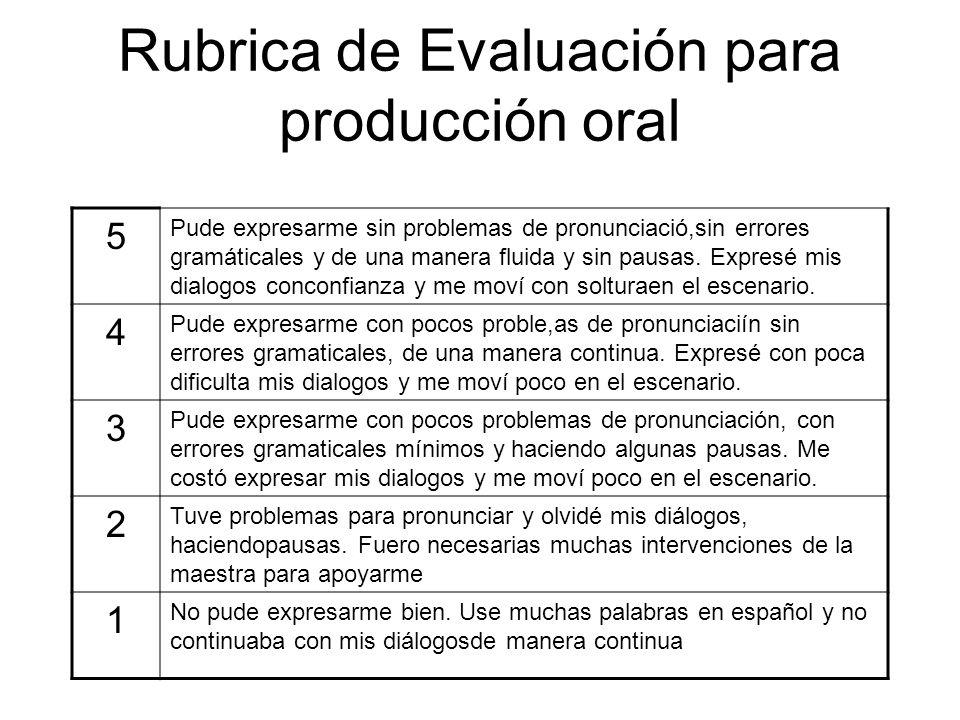 Rubrica de Evaluación para producción oral