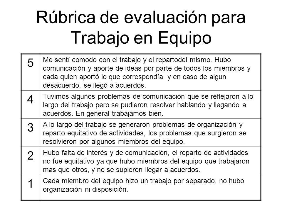 Rúbrica de evaluación para Trabajo en Equipo