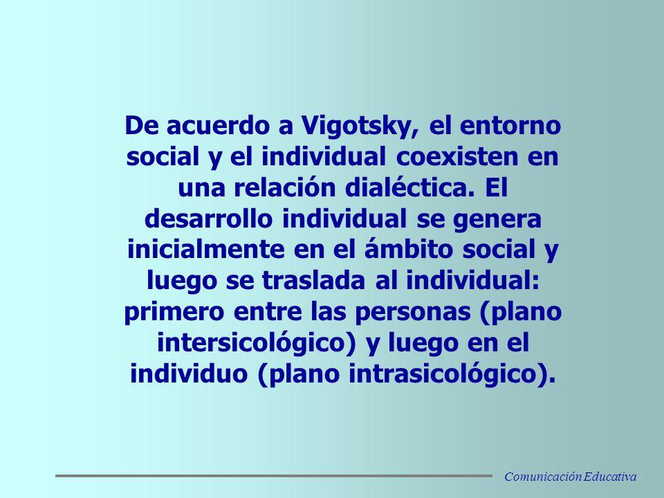 De acuerdo a Vigotsky, el entorno social y el individual coexisten en una relación dialéctica. El desarrollo individual se genera inicialmente en el ámbito social y luego se traslada al individual: primero entre las personas (plano intersicológico) y luego en el individuo (plano intrasicológico).