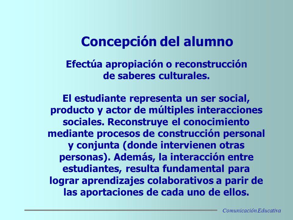 Efectúa apropiación o reconstrucción de saberes culturales.