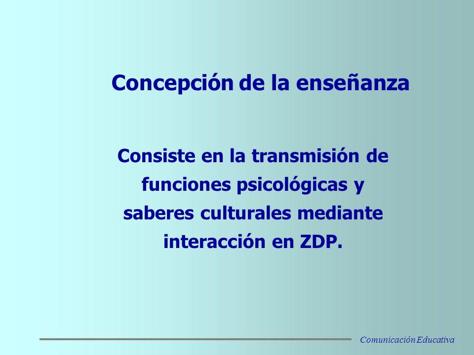 Concepción de la enseñanza