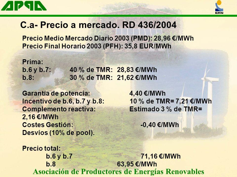 C.a- Precio a mercado. RD 436/2004
