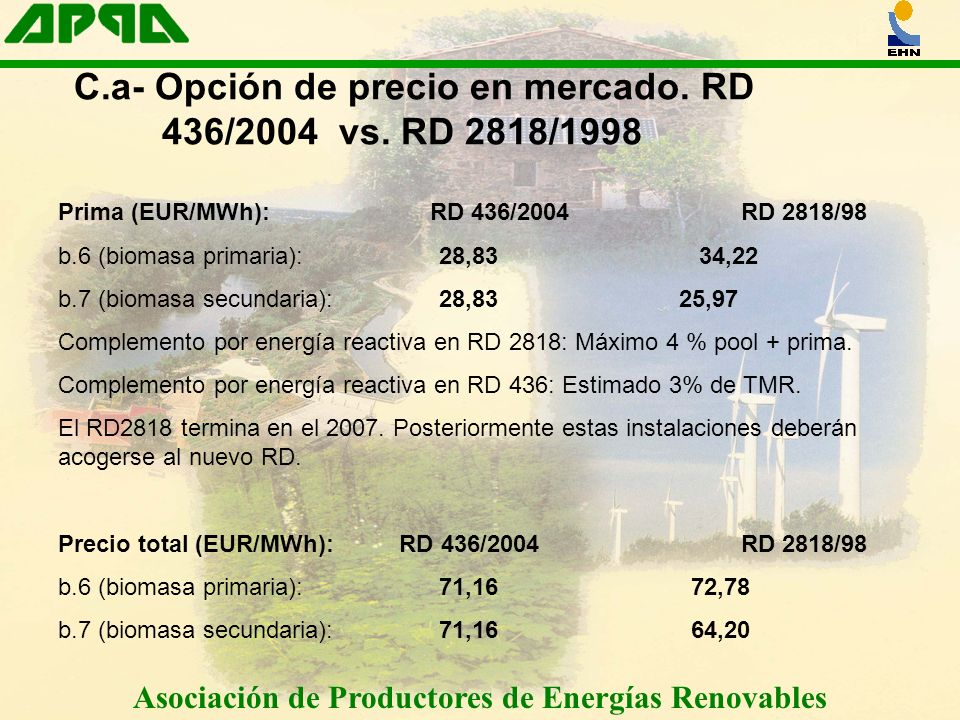 C.a- Opción de precio en mercado. RD 436/2004 vs. RD 2818/1998