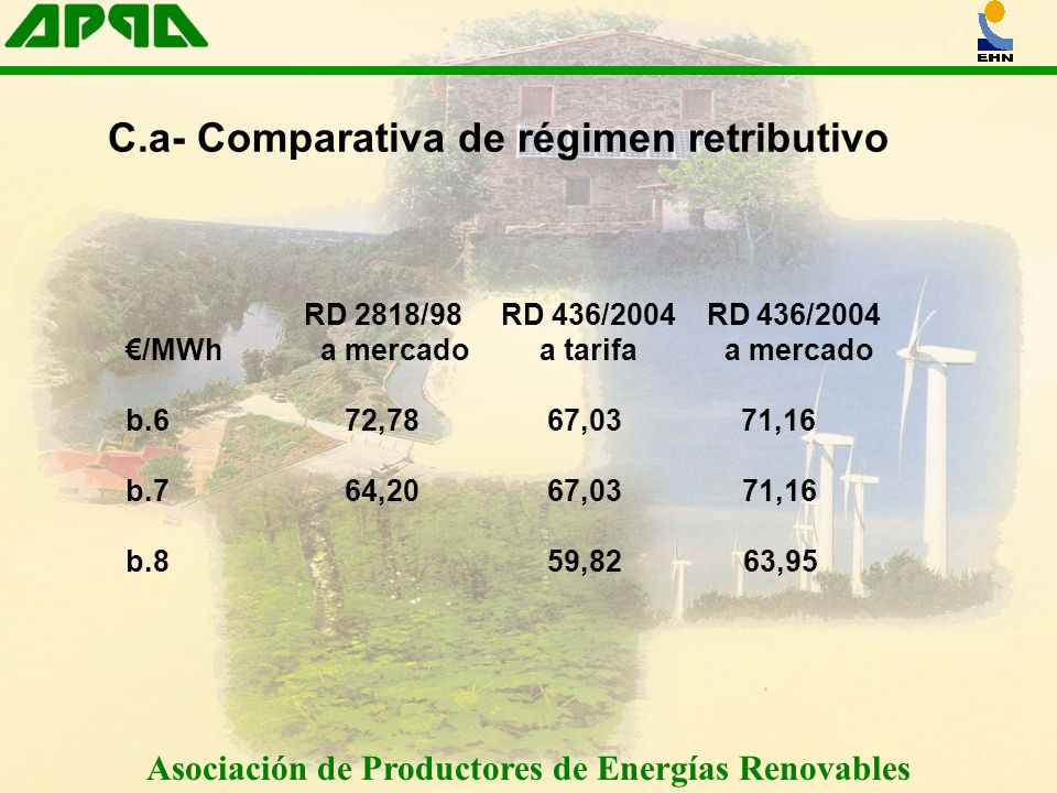 C.a- Comparativa de régimen retributivo