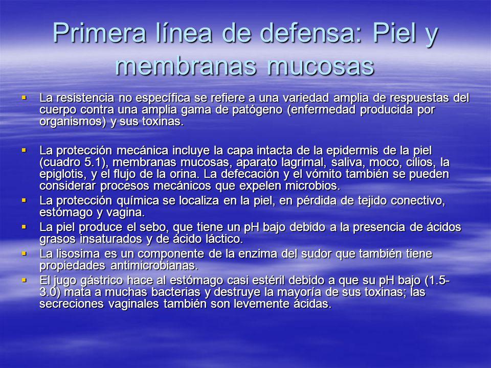 Primera línea de defensa: Piel y membranas mucosas