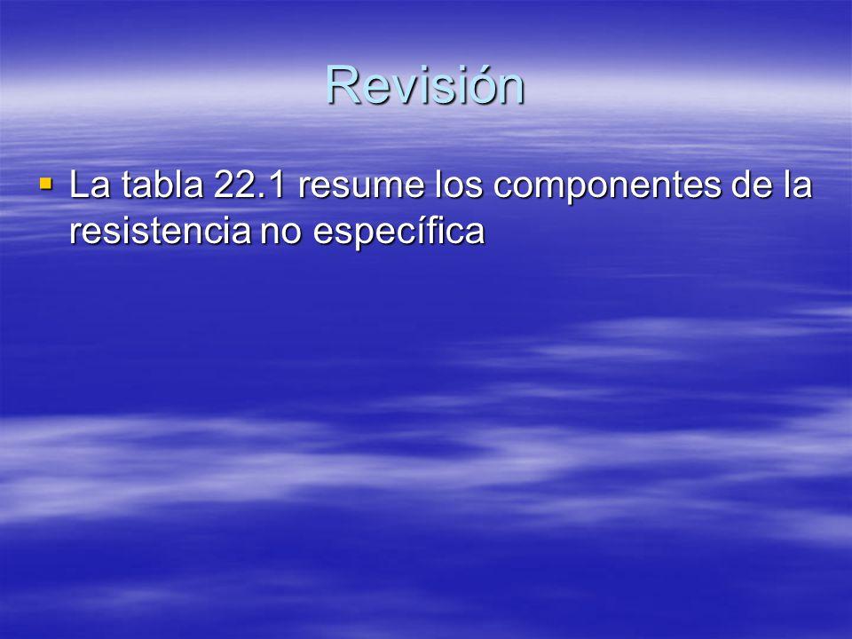 Revisión La tabla 22.1 resume los componentes de la resistencia no específica