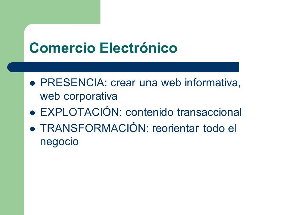 Comercio Electrónico PRESENCIA: crear una web informativa, web corporativa. EXPLOTACIÓN: contenido transaccional.