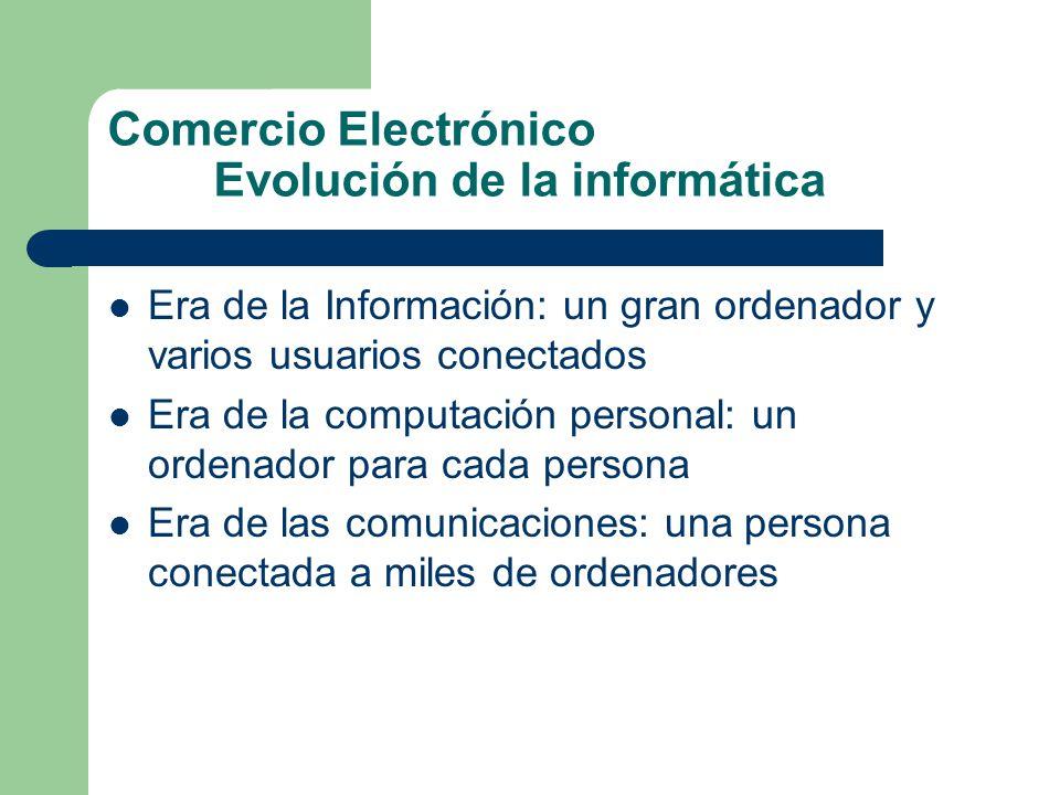Comercio Electrónico Evolución de la informática