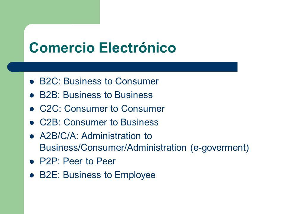 Comercio Electrónico B2C: Business to Consumer