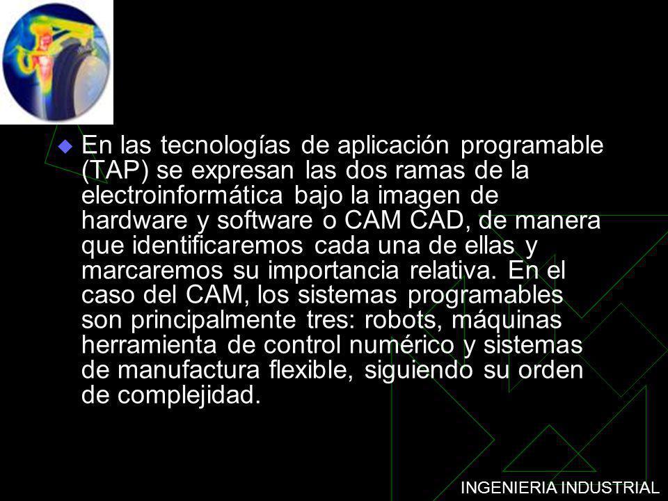 En las tecnologías de aplicación programable (TAP) se expresan las dos ramas de la electroinformática bajo la imagen de hardware y software o CAM CAD, de manera que identificaremos cada una de ellas y marcaremos su importancia relativa.