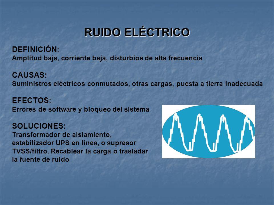 RUIDO ELÉCTRICO DEFINICIÓN: CAUSAS: EFECTOS: SOLUCIONES: