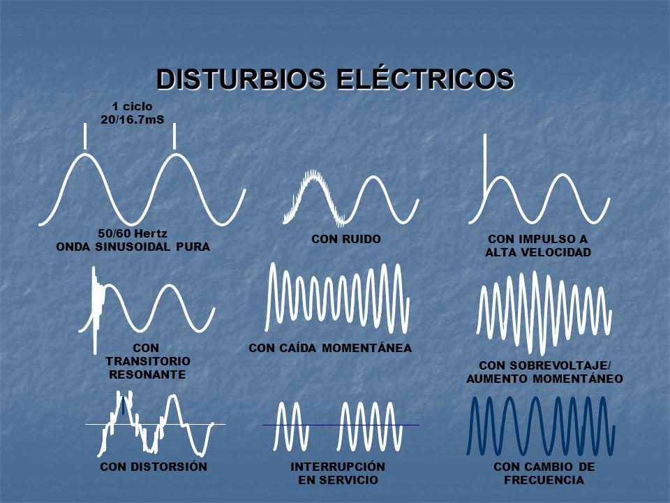 DISTURBIOS ELÉCTRICOS
