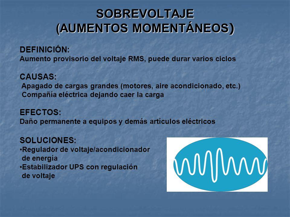 SOBREVOLTAJE (AUMENTOS MOMENTÁNEOS)