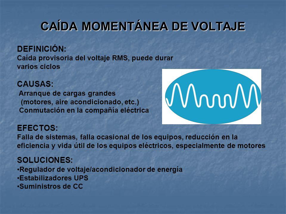 CAÍDA MOMENTÁNEA DE VOLTAJE