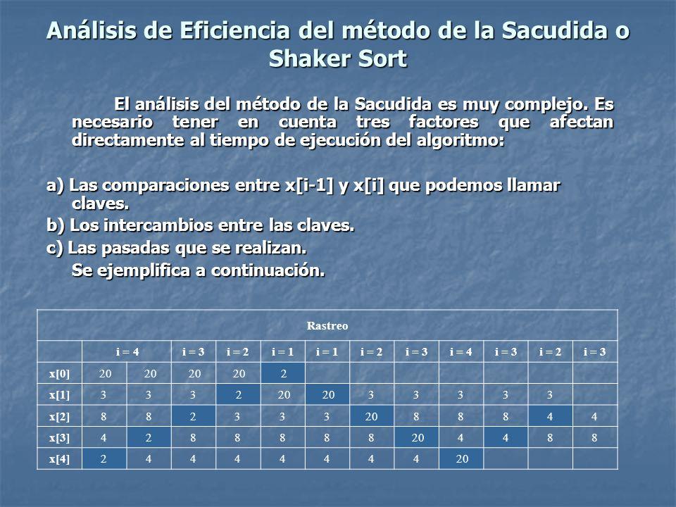 Análisis de Eficiencia del método de la Sacudida o Shaker Sort