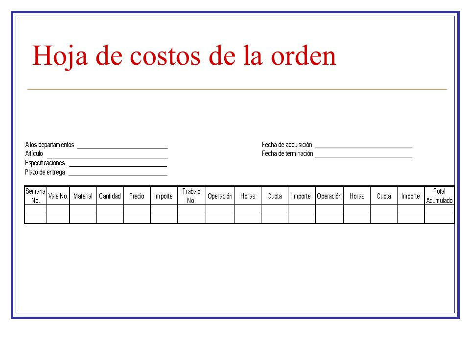 Hoja de costos de la orden