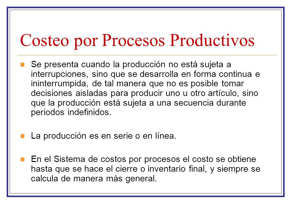 Costeo por Procesos Productivos