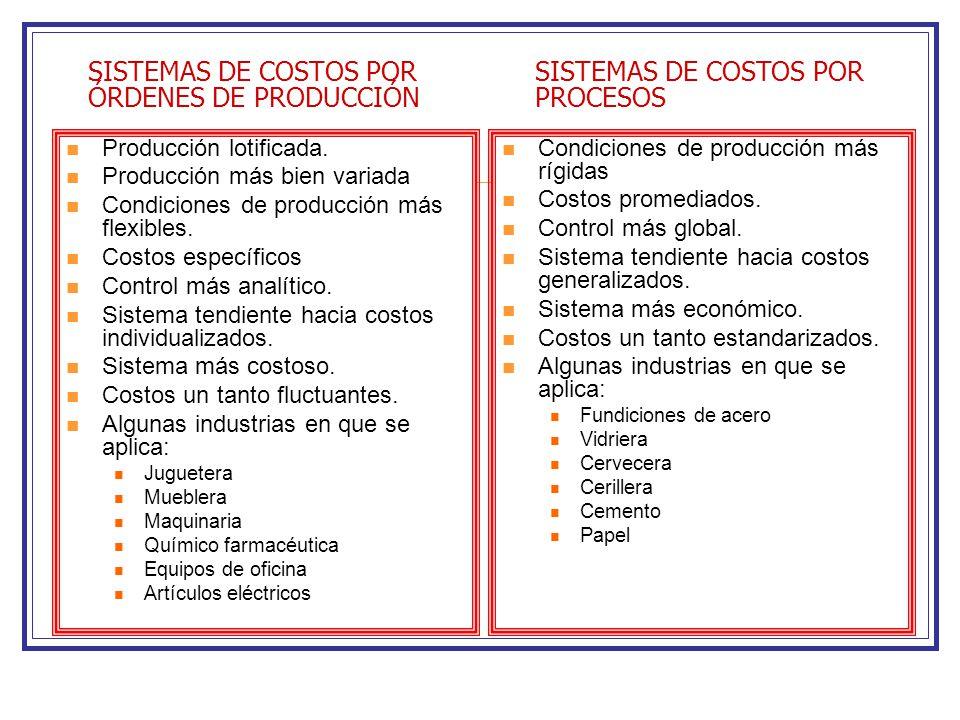 SISTEMAS DE COSTOS POR ÓRDENES DE PRODUCCIÓN