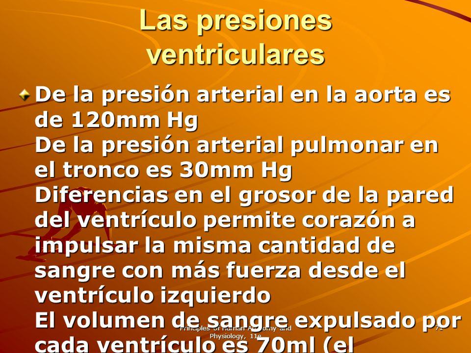 Las presiones ventriculares