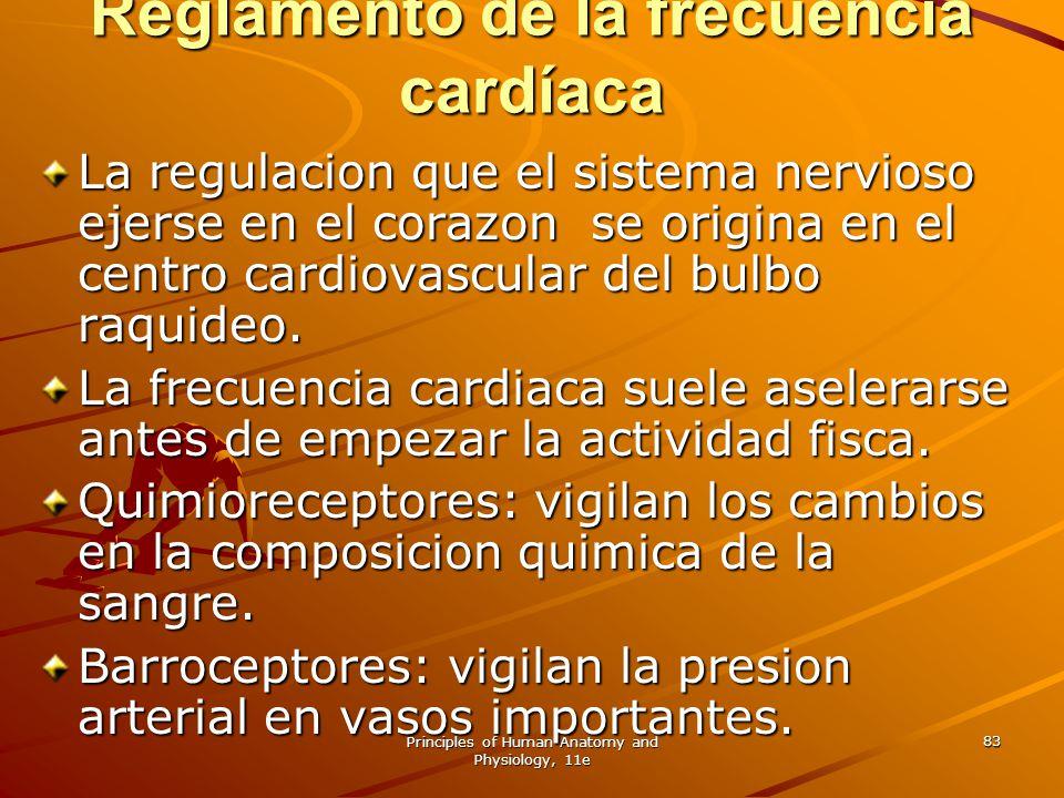 Reglamento de la frecuencia cardíaca