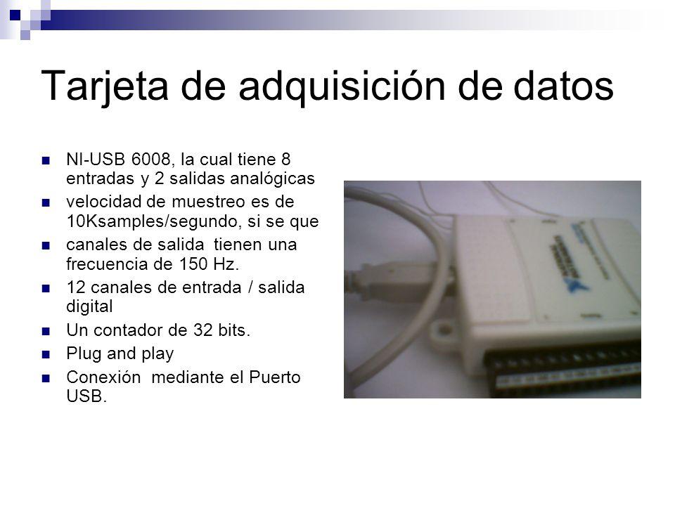 Tarjeta de adquisición de datos