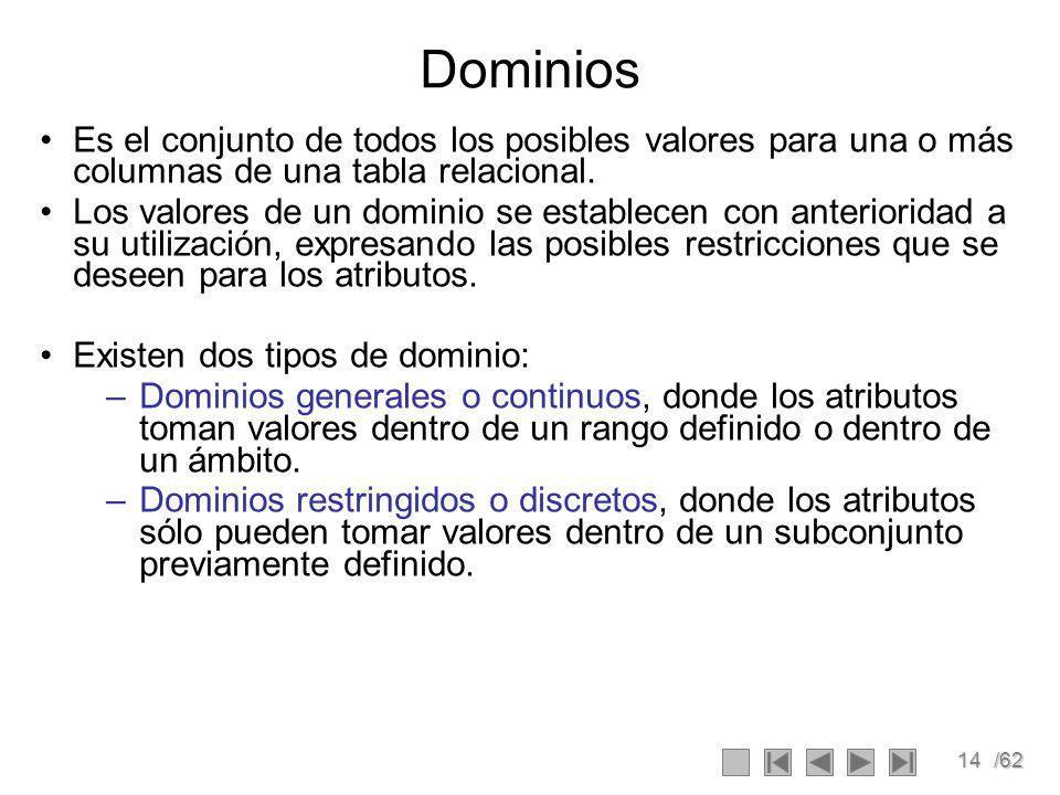 Dominios Es el conjunto de todos los posibles valores para una o más columnas de una tabla relacional.