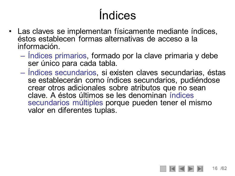 Índices Las claves se implementan físicamente mediante índices, éstos establecen formas alternativas de acceso a la información.