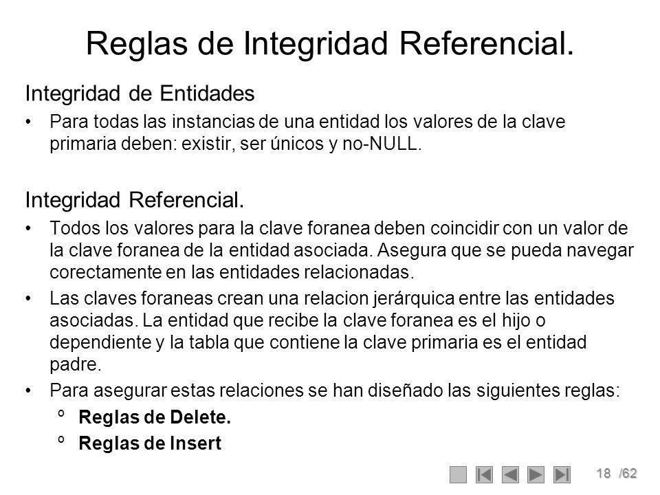 Reglas de Integridad Referencial.