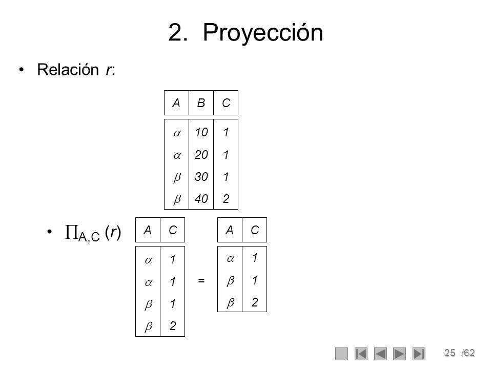 2. Proyección Relación r: A,C (r) A B C   10 20 30 40 1 2 A C A C 