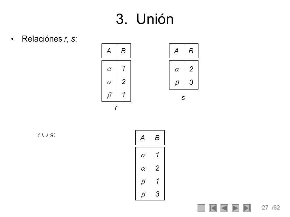 3. Unión Relaciónes r, s: r  s: A B A B   1 2   2 3 s r A B   1