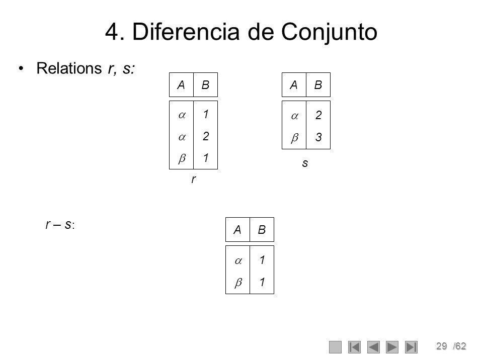 4. Diferencia de Conjunto