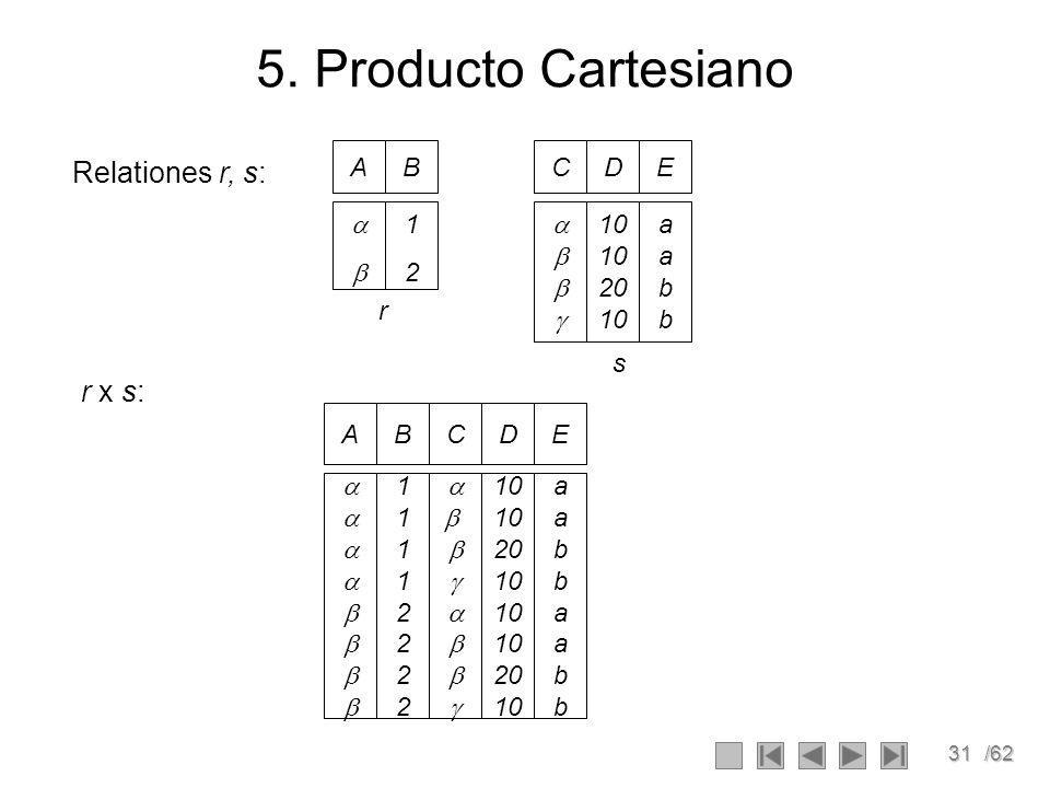5. Producto Cartesiano Relationes r, s: r x s: A B C D E   1 2   